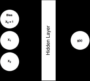 Δ ℚuantitative √ourney   Simple Recurrent Neural Network